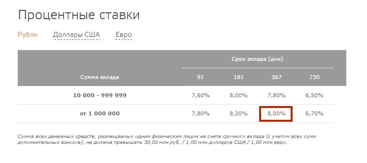 Изображение - Куда инвестировать 10 миллионов рублей 6_binbank_vklad