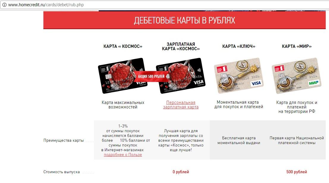 Рефинансирование потребительского кредита банк открытие