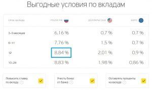Тинькофф банк проценты