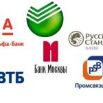 Системно значимые банки — избранные банки