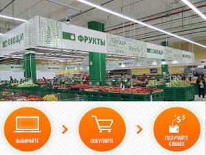 Кэшбэк за покупки в супермаркетах